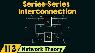 Download Series−Series Interconnection of Two−Port Networks Video