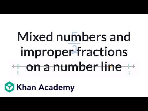 Mixed number or improper fraction on a number line | Fractions | Pre-Algebra | Khan Academy
