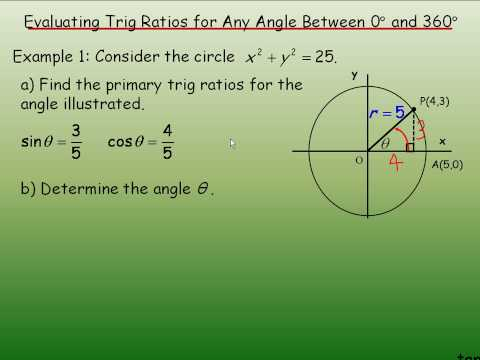 Evaluating Trig Ratios For Any Angle Between 0 And 360 Part 1