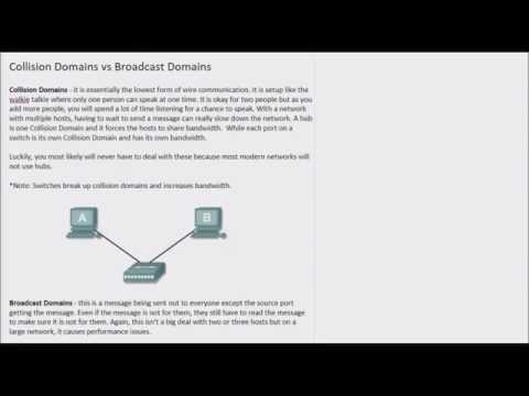 CCNA - Collision Domains and Broadcast Domains
