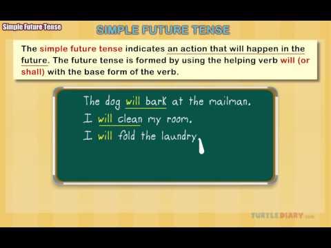 Grammar Video for Kids: Simple Future Tense