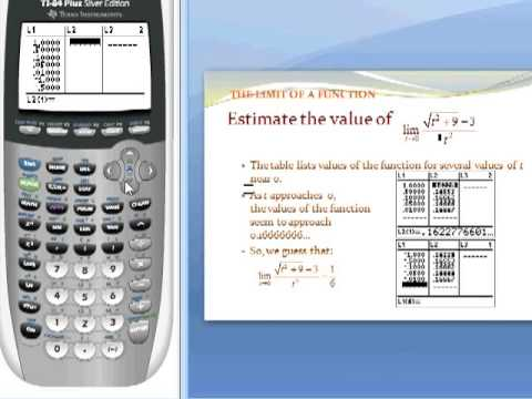 Calc 2 Limits Step Functions and Problems with Using a Graphing Calculator for Limits