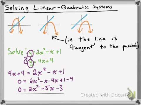 Solving Linear-Quadratic Systems