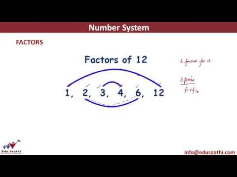 FACTORS:  Number of Factors, Sum of Factors, Co-prime Factors