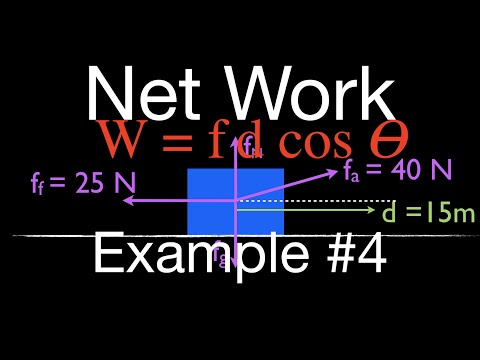 Physics, Net Work, Work Energy Principle, Applied Force Above the Horizontal