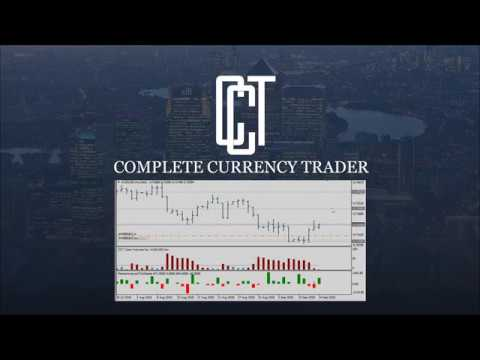 Early Trade Signal Using Core Volumes & Leading Currency