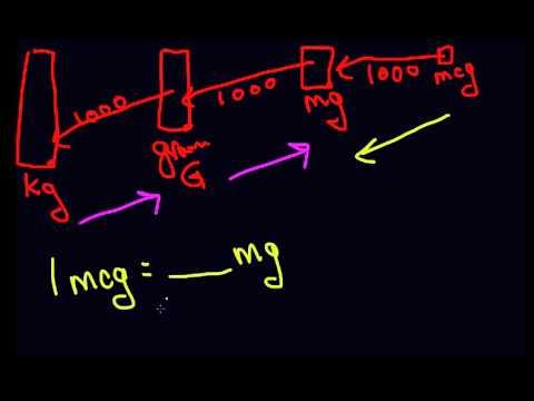 Easy kg, grams, mg, mcg conversion