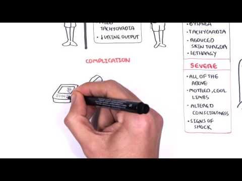 Acute Gastroenteritis (Paediatrics) Overview