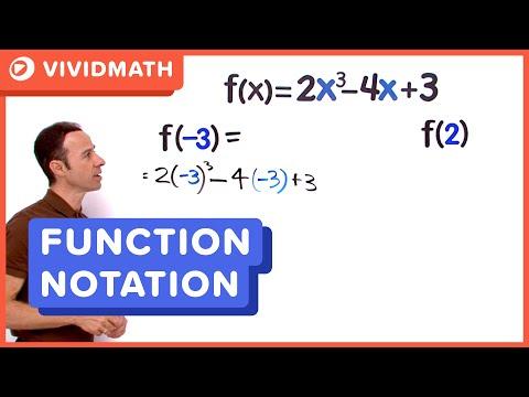 Function Notation - VividMaths.com