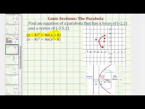 Ex 1: Find the Equation of a Parabola Given the Focus and Vertex.  (Positive a)