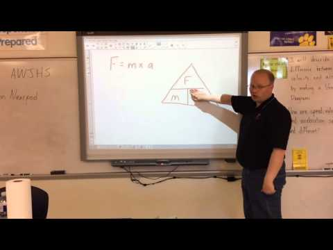 force, mass, and acceleration formula