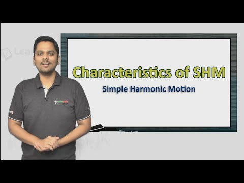 Know more about Characteristics of SHM. JEE Physics XI Simple Harmonic Motion