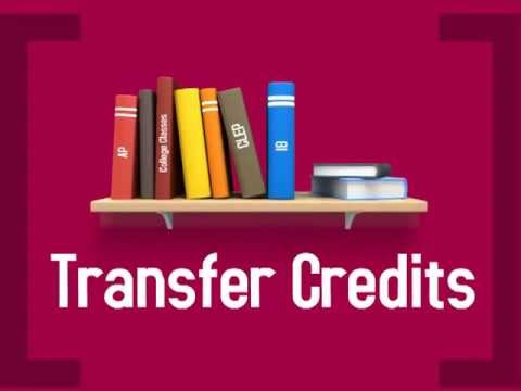 AP, IB, CLEP, and College Transfer Credits for Honors Students