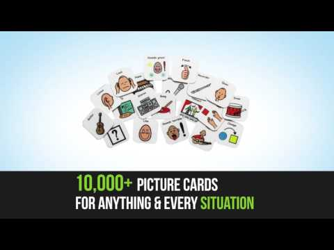 How to Use Autism PECS - Picture Cards Based Communication System Blueprint