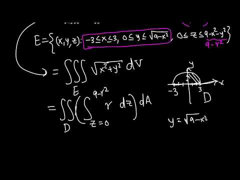 Calc III: Triple Integrals in Cylindrical Coordinates example 3/6