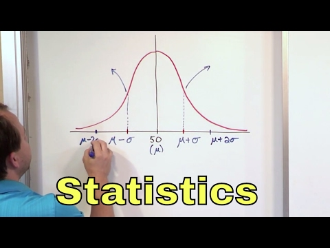 Area Under the Normal Probability Distribution - Statistics Lecture to Learn the Normal Distribution