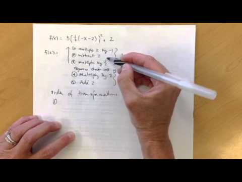 Graphical transformations advanced example