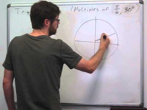Trigonometry - Unit Circle, Multiples of pi/6 (4)
