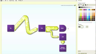 Sankey Flow Show MiniTutorial: First steps to draw a sankey diagram