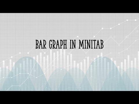 How to create a bar graph in minitab