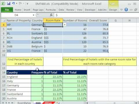 Excel Magic Trick 480: Percentage Of Total - Formula or PivotTable (Pivot Table)
