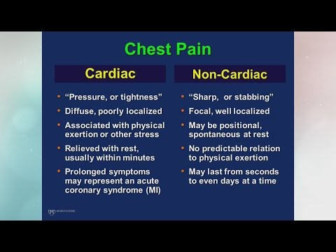Mayo Clinic explains when you should worry about chest pains
