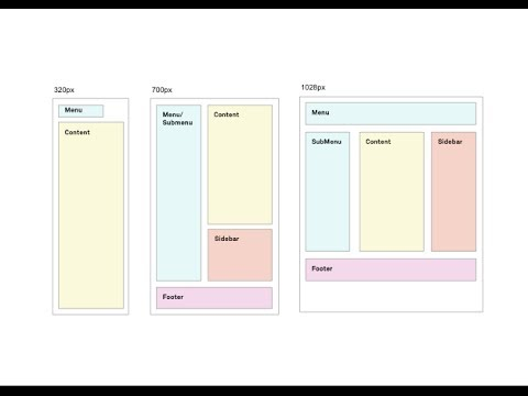 Create a Fluid Layout for Responsive Design
