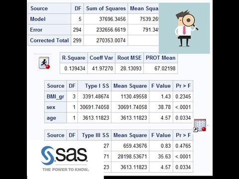 ANOVA in SAS - Output explained