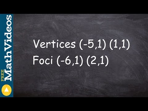 Pc Unit 8   find the equation of a hyperbola with foci and vertices