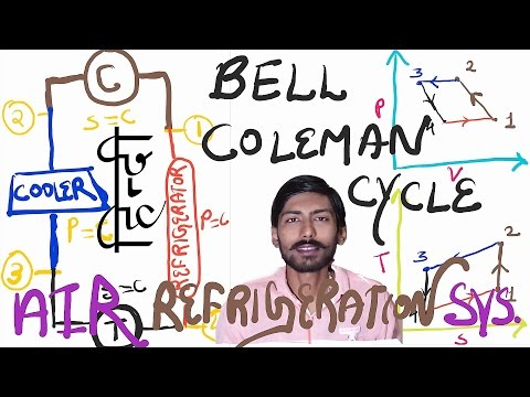 [HINDI] BELL COLEMAN CYCLE   AIR REFRIGERATION SYSTEM   CLOSED/DENSED AIR REFRIGERATION SYSTEM