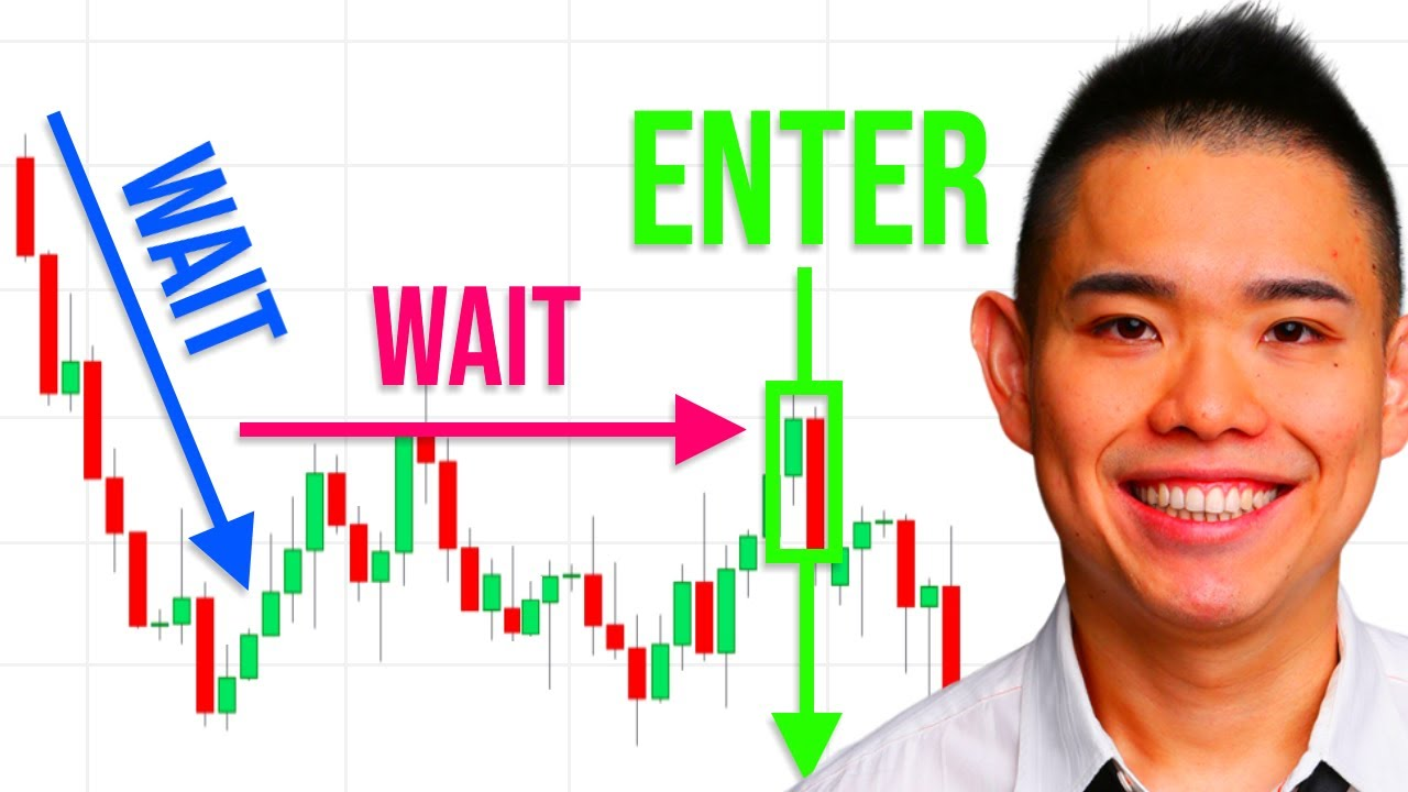 Professional Price Action Trading Strategies To Profit In Bull & Bear Markets