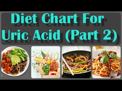 Diet Chart For Uric Acid Levels And Control High Uric Acid In a Day With Natural Foods