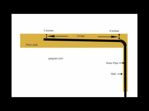 How Much Slope Per Foot in Plumbing Drain Pipes - Framing and Plumbing Layout