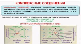 Download № 134. Неорганическая химия. Тема 13. Комплексные соединения. Часть 1. Характеристика Video