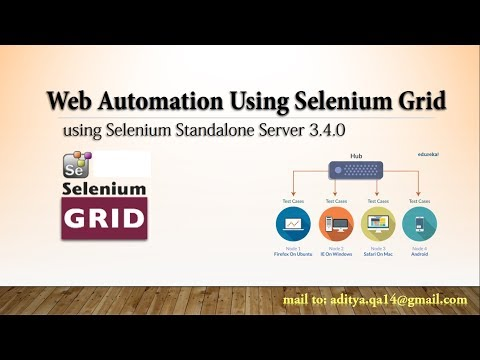 How to Configure Selenium Grid | Parallel and Cross Browser automation in Grid