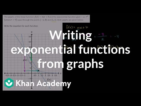 Constructing linear and exponential functions from graph | Algebra II | Khan Academy