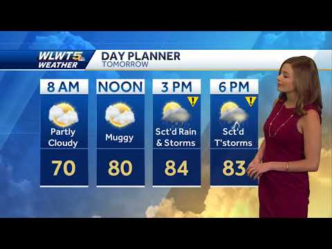 Scattered showers and storms return for the holiday weekend