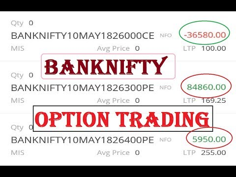 Option trading Mega profit Rs 54k in a day(Hindi)- UNLIMITED PROFIT -BEST TRADING STRATEGY