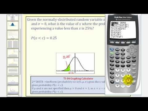Ex: Normal Distribution:  Find the Value x Given a Probability on the TI84