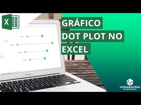 Gráfico Dot Plot no Excel