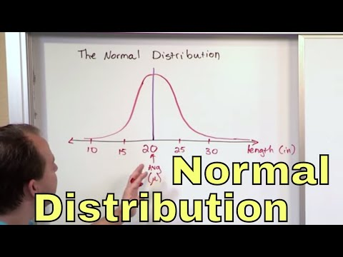 03 - The Normal Probability Distribution