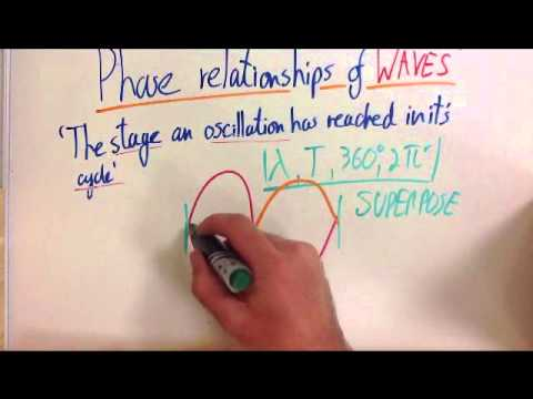 Phase relationships of waves