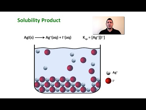 Solubility Equilibria | Solubility Product.