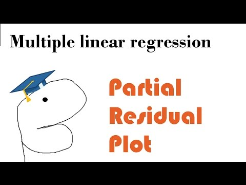 Partial residual plot in linear regression - nonlinearity