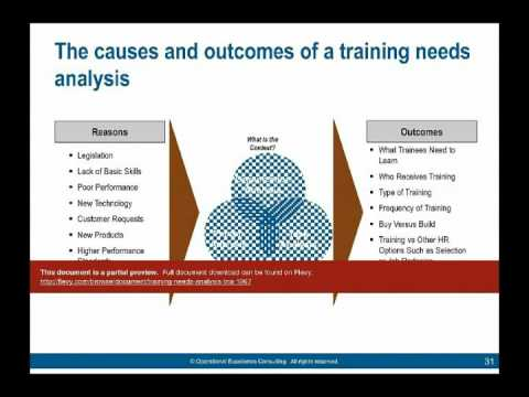 Training Needs Analysis (TNA)