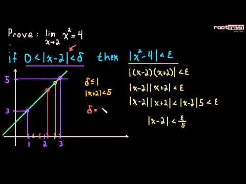 1.7 Proving a Limit: x^2 = 4 (advanced)