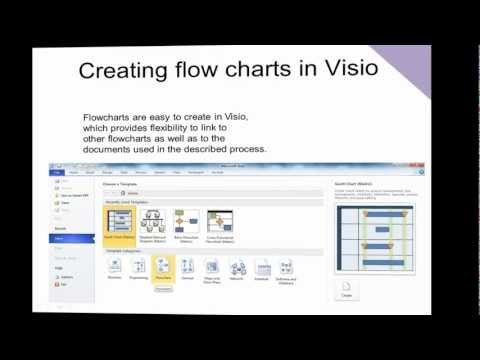 Visio 2010 - Creating Flowcharts