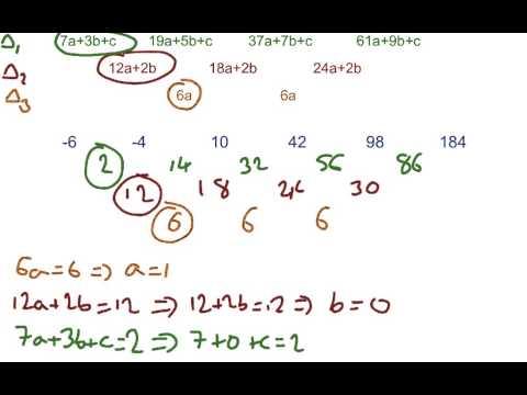 Cubic Sequences