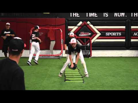 Zoned Sports Academy- RedHawk Power Hour