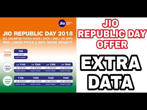 Jio Republic Day Offer | Double Data All Plans
